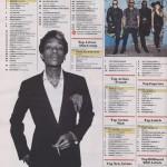 "Put One In The Air & Let's Celebrate: Wiz Khalifa Is Billboard Magazine's 2011 ""Top New Artist"""
